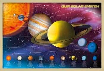 Poster incorniciato Solar system