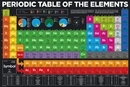 Periodic table - elements